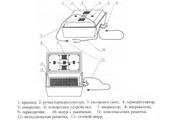 Инкубатор Золушка 98 яиц, автопереворот, 220В, аналоговый терм., гигрометр - фото 9726